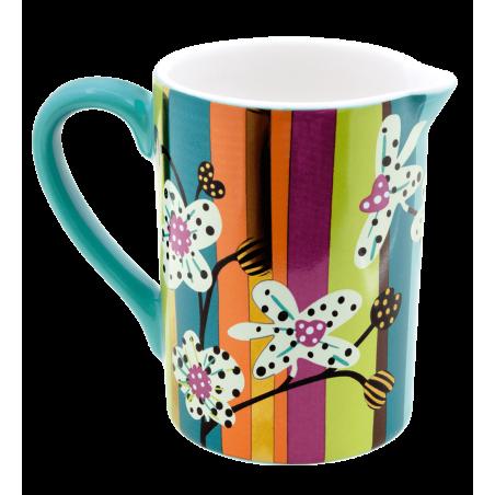 Milk cup - Milky